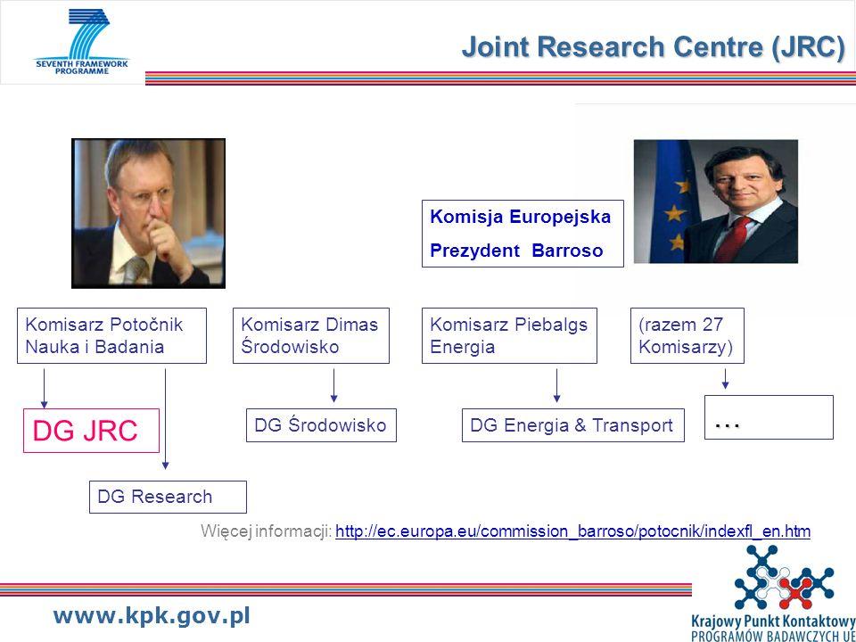 www.kpk.gov.pl Joint Research Centre (JRC) Komisja Europejska Prezydent Barroso Komisarz Potočnik Nauka i Badania Komisarz Dimas Środowisko Komisarz Piebalgs Energia (razem 27 Komisarzy) … DG Energia & TransportDG Środowisko DG JRC DG Research Więcej informacji: http://ec.europa.eu/commission_barroso/potocnik/indexfl_en.htm