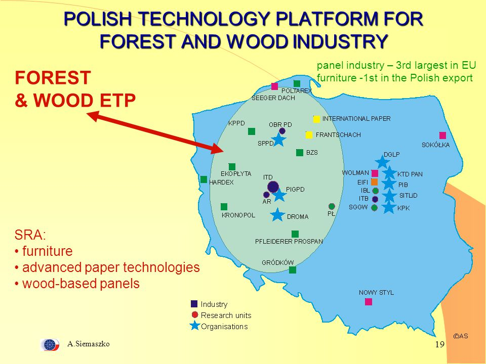 A.Siemaszko 19 POLISH TECHNOLOGY PLATFORM FOR FOREST AND WOOD INDUSTRY FOREST & WOOD ETP SRA: furniture advanced paper technologies wood-based panels