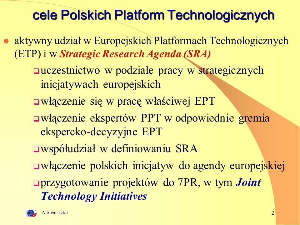 A.Siemaszko 2 cele Polskich Platform Technologicznych l aktywny udział w Europejskich Platformach Technologicznych (ETP) i w Strategic Research Agenda (SRA)  uczestnictwo w podziale pracy w strategicznych inicjatywach europejskich  włączenie się w pracę właściwej EPT  włączenie ekspertów PPT w odpowiednie gremia ekspercko-decyzyjne EPT  współudział w definiowaniu SRA  włączenie polskich inicjatyw do agendy europejskiej  przygotowanie projektów do 7PR, w tym Joint Technology Initiatives