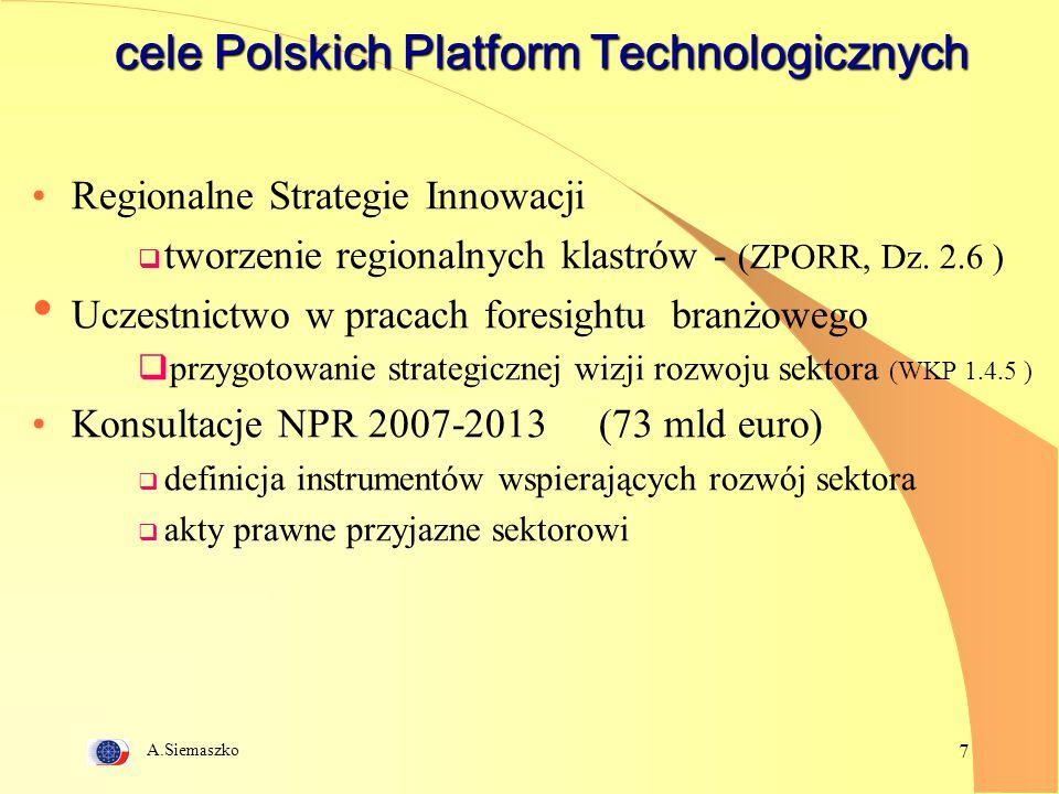A.Siemaszko 7 cele Polskich Platform Technologicznych Regionalne Strategie Innowacji  tworzenie regionalnych klastrów - (ZPORR, Dz.