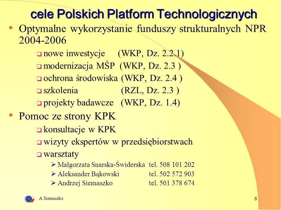 A.Siemaszko 8 cele Polskich Platform Technologicznych Optymalne wykorzystanie funduszy strukturalnych NPR 2004-2006  nowe inwestycje (WKP, Dz.