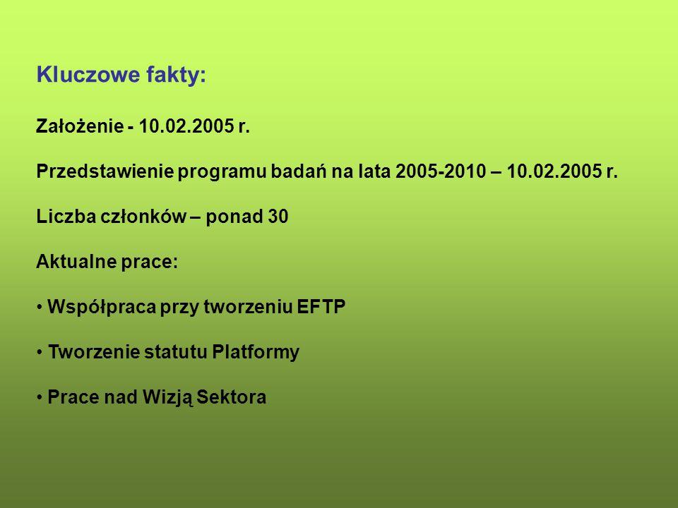 Kluczowe fakty: Założenie - 10.02.2005 r. Przedstawienie programu badań na lata 2005-2010 – 10.02.2005 r. Liczba członków – ponad 30 Aktualne prace: W