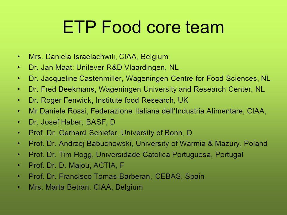 ETP Food core team Mrs. Daniela Israelachwili, CIAA, Belgium Dr. Jan Maat: Unilever R&D Vlaardingen, NL Dr. Jacqueline Castenmiller, Wageningen Centre