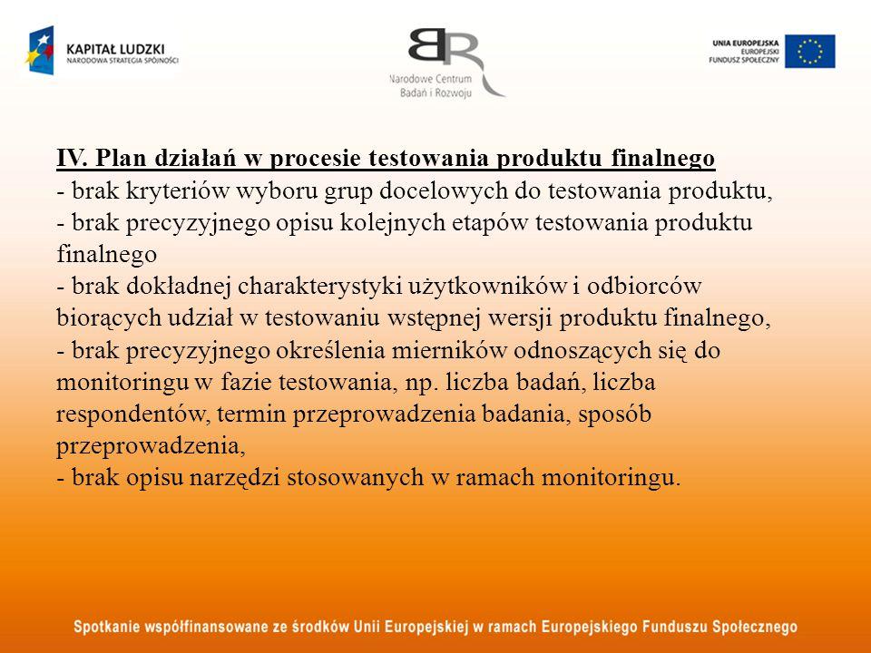 IV. Plan działań w procesie testowania produktu finalnego - brak kryteriów wyboru grup docelowych do testowania produktu, - brak precyzyjnego opisu ko