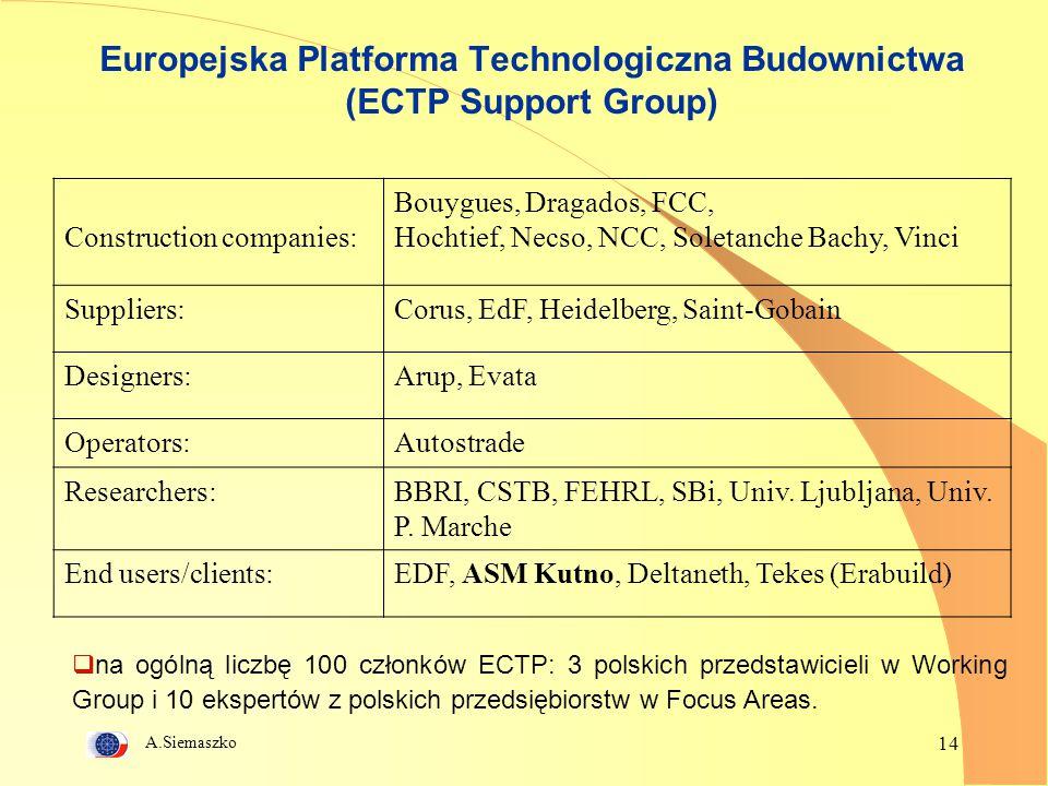 A.Siemaszko 14 Europejska Platforma Technologiczna Budownictwa (ECTP Support Group) Construction companies: Bouygues, Dragados, FCC, Hochtief, Necso,