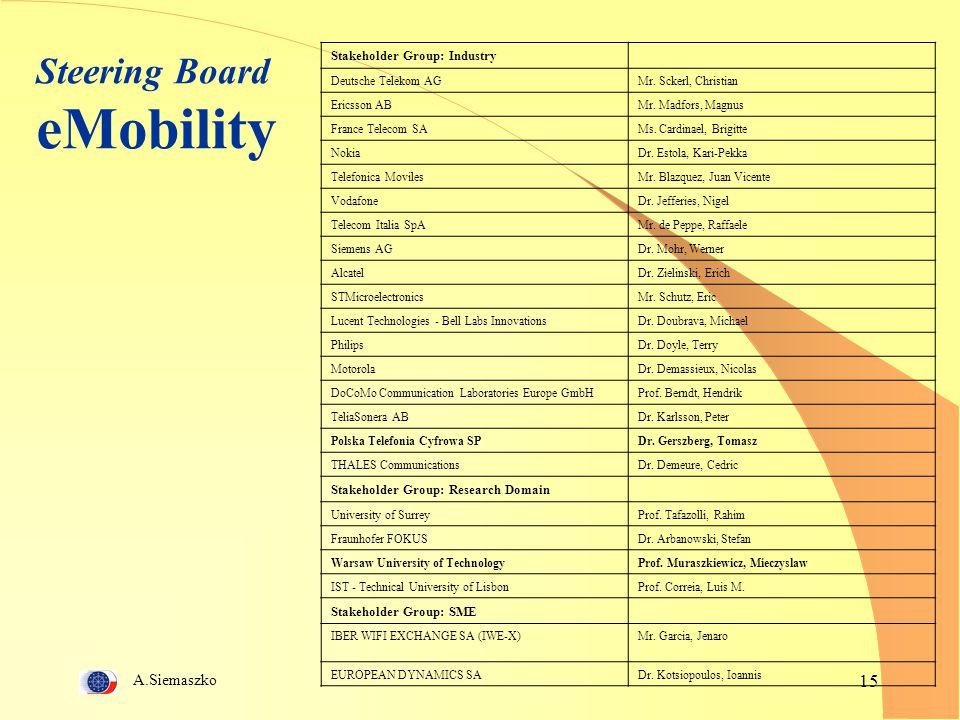 A.Siemaszko 15 Steering Board eMobility Stakeholder Group: Industry Deutsche Telekom AGMr. Sckerl, Christian Ericsson ABMr. Madfors, Magnus France Tel
