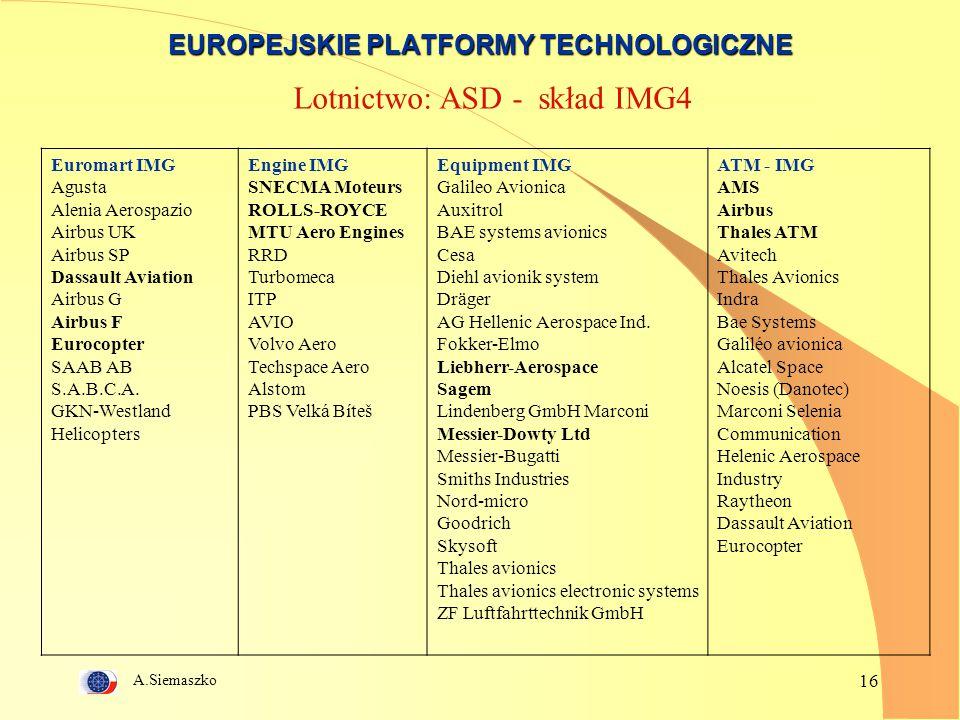 A.Siemaszko 16 EUROPEJSKIE PLATFORMY TECHNOLOGICZNE Lotnictwo: ASD - skład IMG4 Euromart IMG Agusta Alenia Aerospazio Airbus UK Airbus SP Dassault Avi