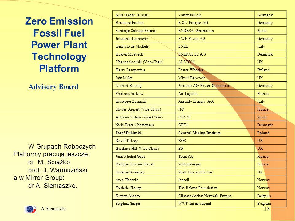 A.Siemaszko 18 Zero Emission Fossil Fuel Power Plant Technology Platform Advisory Board Kurt Haege (Chair)Vattenfall ABGermany Bernhard FischerE.ON En