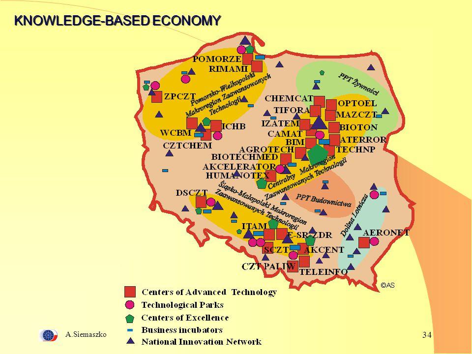 A.Siemaszko 34 KNOWLEDGE-BASED ECONOMY