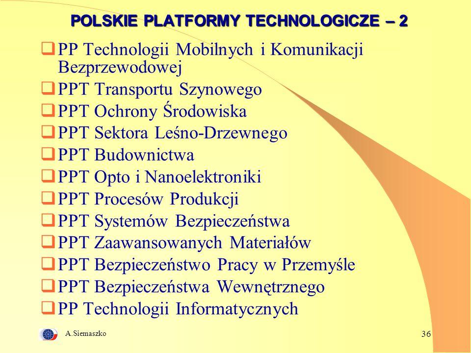 A.Siemaszko 36 POLSKIE PLATFORMY TECHNOLOGICZE – 2  PP Technologii Mobilnych i Komunikacji Bezprzewodowej  PPT Transportu Szynowego  PPT Ochrony Śr