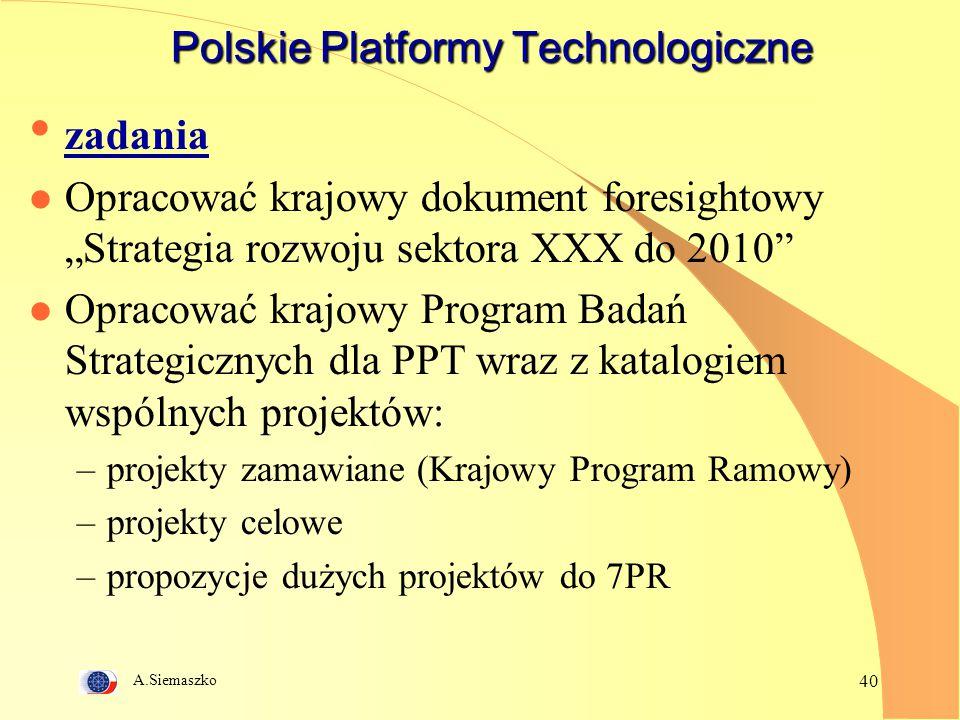 """A.Siemaszko 40 Polskie Platformy Technologiczne zadania l Opracować krajowy dokument foresightowy """"Strategia rozwoju sektora XXX do 2010"""" l Opracować"""