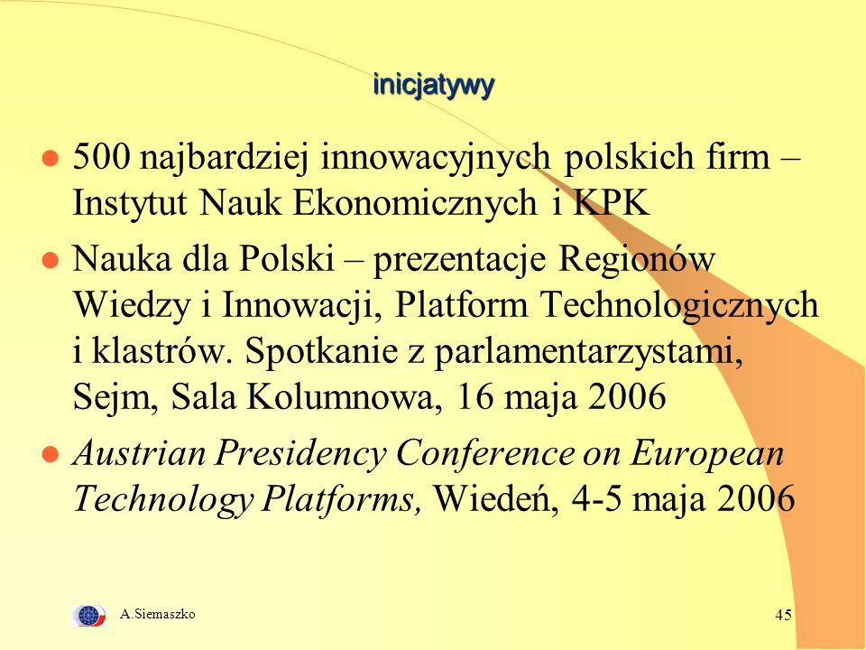 A.Siemaszko 45 inicjatywy l 500 najbardziej innowacyjnych polskich firm – Instytut Nauk Ekonomicznych i KPK l Nauka dla Polski – prezentacje Regionów