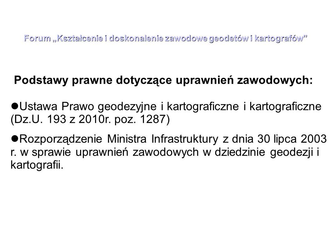 """Forum """"Kształcenie i doskonalenie zawodowe geodetów i kartografów"""" Podstawy prawne dotyczące uprawnień zawodowych: Ustawa Prawo geodezyjne i kartograf"""
