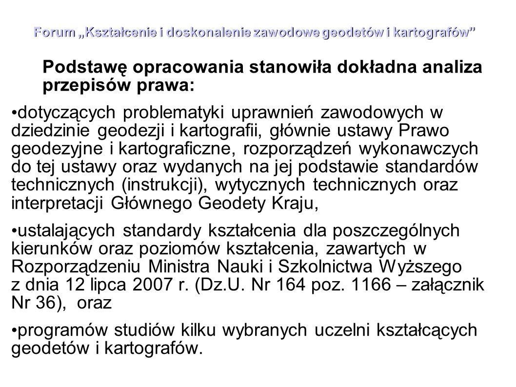 """Forum """"Kształcenie i doskonalenie zawodowe geodetów i kartografów"""" Podstawę opracowania stanowiła dokładna analiza przepisów prawa: dotyczących proble"""