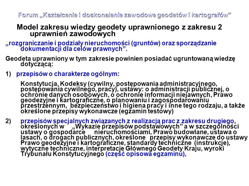 """Forum """"Kształcenie i doskonalenie zawodowe geodetów i kartografów"""" Model zakresu wiedzy geodety uprawnionego z zakresu 2 uprawnień zawodowych """"rozgran"""