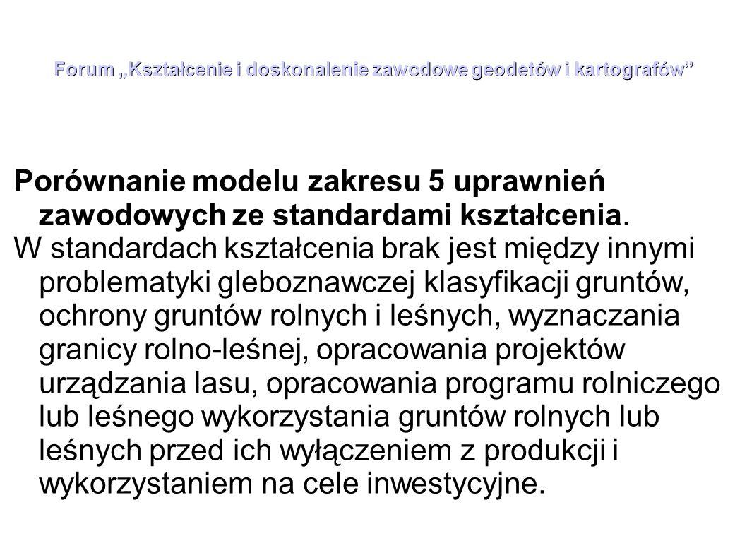 """Forum """"Kształcenie i doskonalenie zawodowe geodetów i kartografów"""" Porównanie modelu zakresu 5 uprawnień zawodowych ze standardami kształcenia. W stan"""