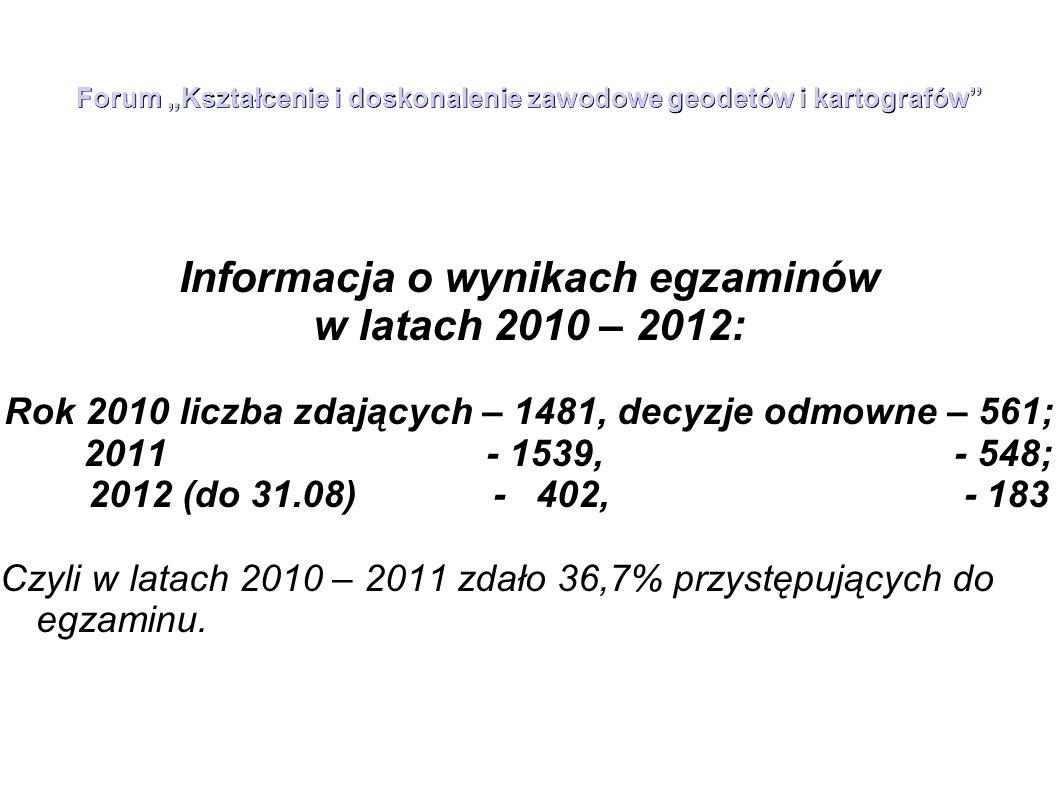 """Forum """"Kształcenie i doskonalenie zawodowe geodetów i kartografów"""" Informacja o wynikach egzaminów w latach 2010 – 2012: Rok 2010 liczba zdających – 1"""
