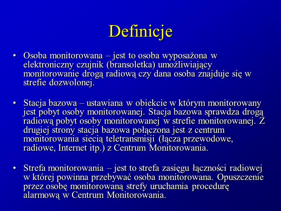Definicje-cd.