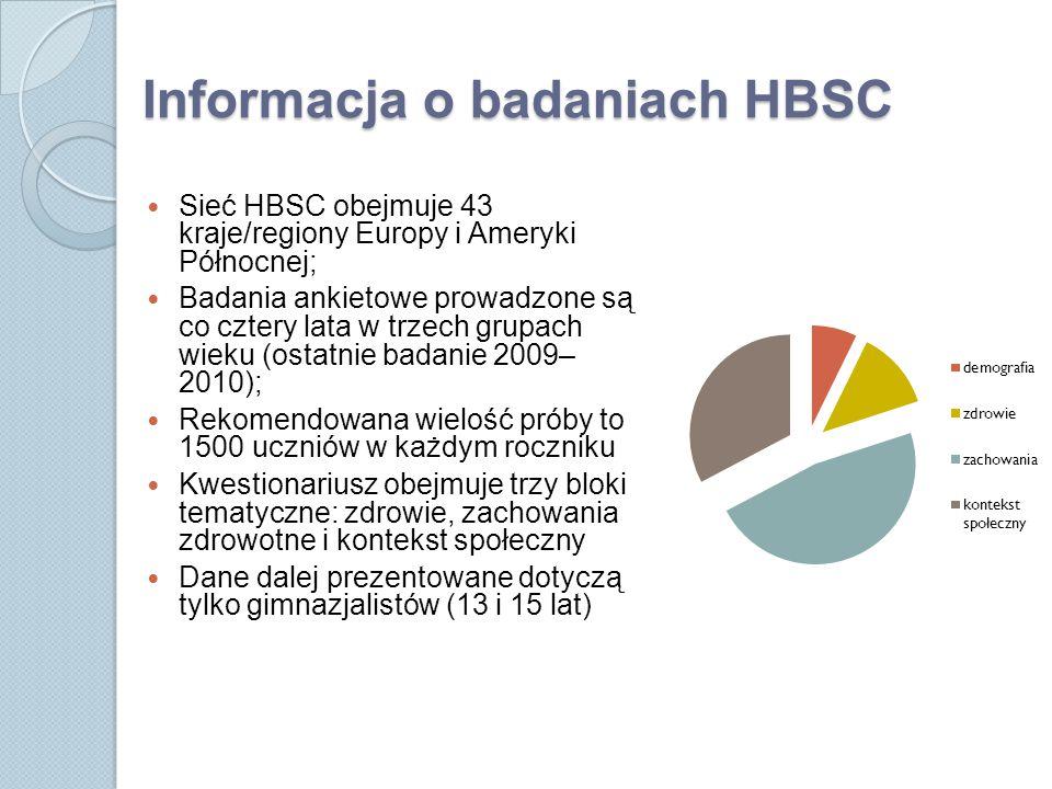 Informacja o badaniach HBSC Sieć HBSC obejmuje 43 kraje/regiony Europy i Ameryki Północnej; Badania ankietowe prowadzone są co cztery lata w trzech grupach wieku (ostatnie badanie 2009– 2010); Rekomendowana wielość próby to 1500 uczniów w każdym roczniku Kwestionariusz obejmuje trzy bloki tematyczne: zdrowie, zachowania zdrowotne i kontekst społeczny Dane dalej prezentowane dotyczą tylko gimnazjalistów (13 i 15 lat)
