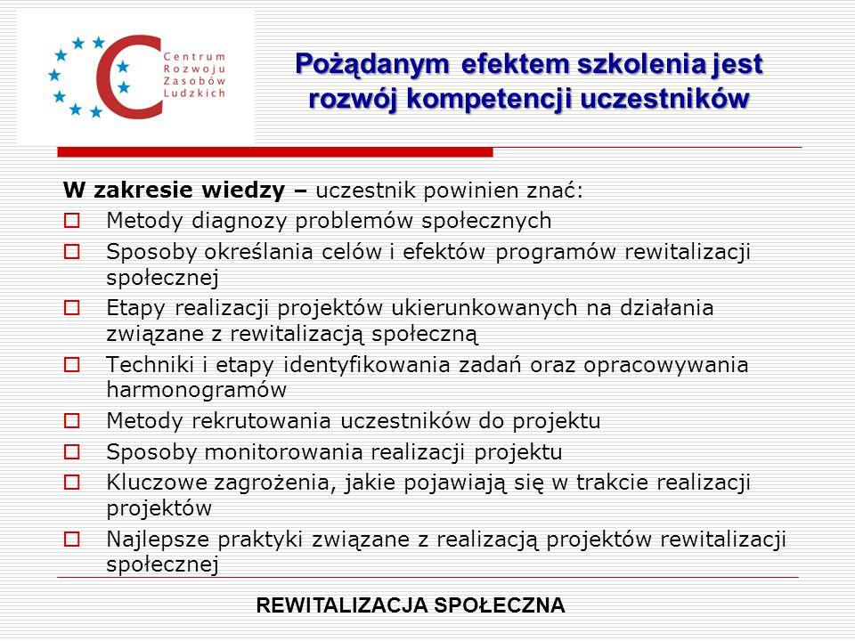 W zakresie wiedzy – uczestnik powinien znać:  Metody diagnozy problemów społecznych  Sposoby określania celów i efektów programów rewitalizacji społ