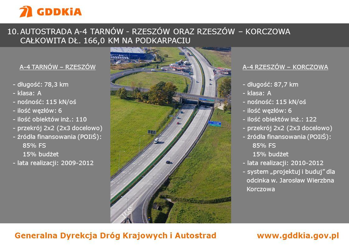 Generalna Dyrekcja Dróg Krajowych i Autostradwww.gddkia.gov.pl A-4 TARNÓW – RZESZÓW - długość: 78,3 km - klasa: A - nośność: 115 kN/oś - ilość węzłów: