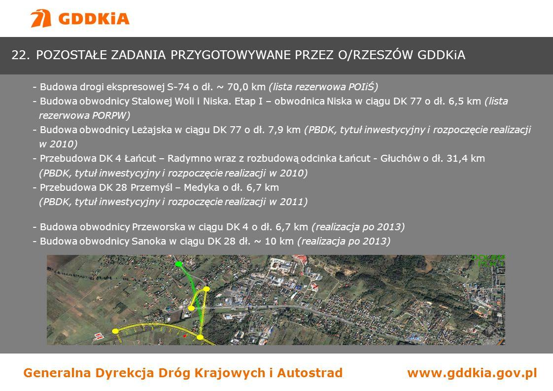 Generalna Dyrekcja Dróg Krajowych i Autostradwww.gddkia.gov.pl 22. POZOSTAŁE ZADANIA PRZYGOTOWYWANE PRZEZ O/RZESZÓW GDDKiA - Budowa drogi ekspresowej