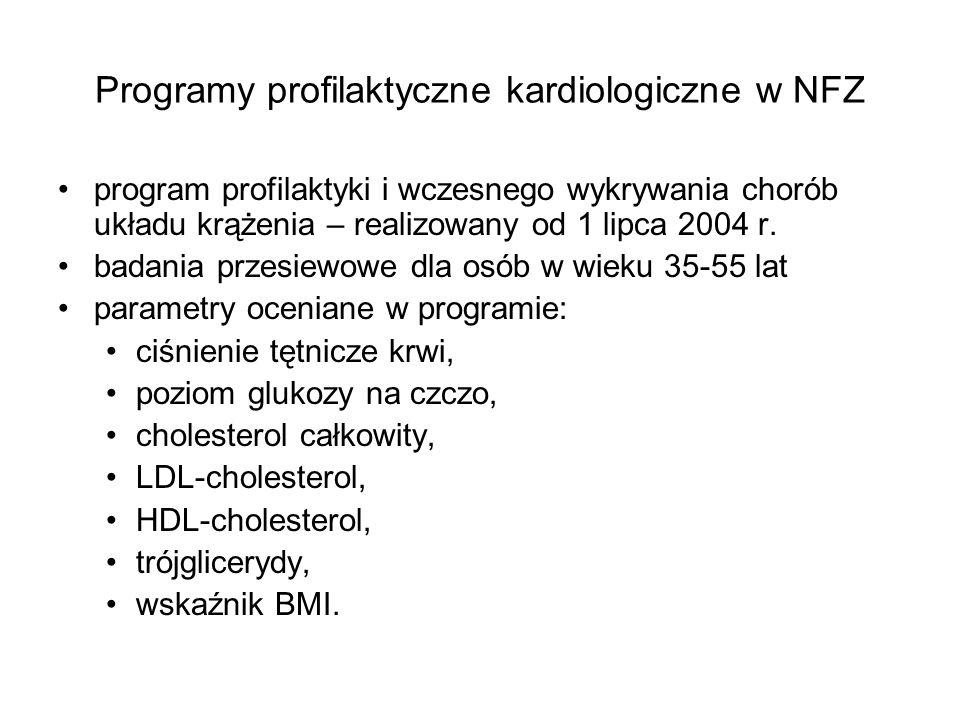 Najczęstsze przyczyny hospitalizacji na oddziałach kardiologicznych w 2004 r. Liczba