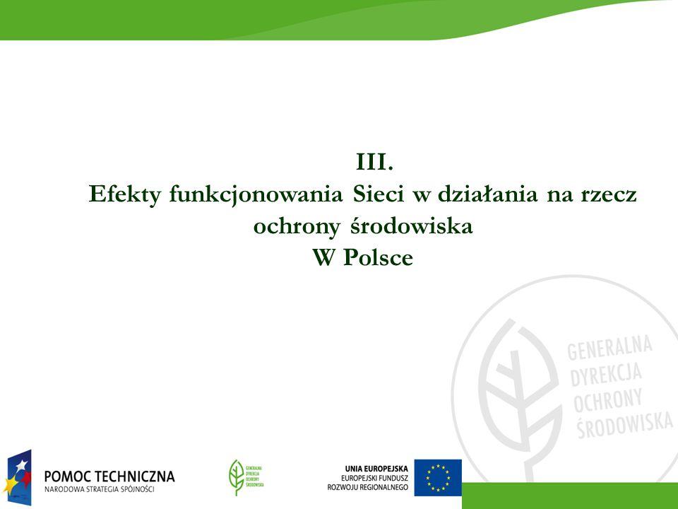 III. Efekty funkcjonowania Sieci w działania na rzecz ochrony środowiska W Polsce