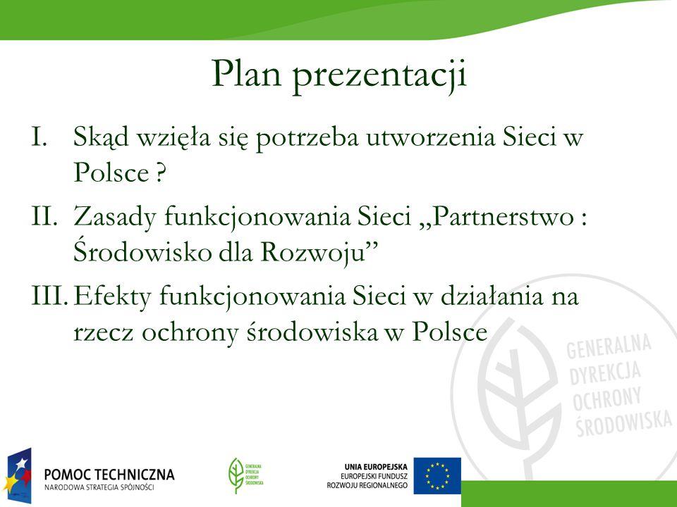 """Plan prezentacji I.Skąd wzięła się potrzeba utworzenia Sieci w Polsce ? II.Zasady funkcjonowania Sieci """"Partnerstwo : Środowisko dla Rozwoju"""" III.Efek"""