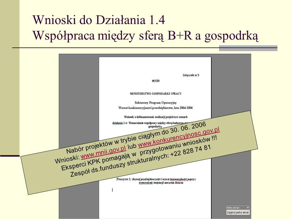 Wnioski do Działania 1.4 Współpraca między sferą B+R a gospodrką Nabór projektów w trybie ciągłym do 30.