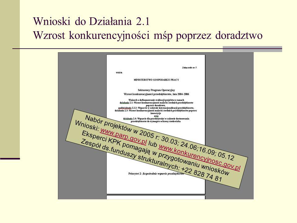 Wnioski do Działania 2.1 Wzrost konkurencyjności mśp poprzez doradztwo Nabór projektów w 2005 r: 30.03; 24.06;16.09; 05.12 Wnioski: www.parp.gov.pl lub www.konkurencyjnosc.gov.plwww.parp.gov.plwww.konkurencyjnosc.gov.pl Eksperci KPK pomagają w przygotowaniu wniosków Zespół ds.funduszy strukturalnych: +22 828 74 81