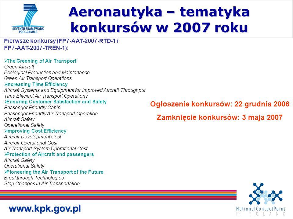 www.kpk.gov.pl Aeronautyka – tematyka konkursów w 2007 roku Pierwsze konkursy (FP7-AAT-2007-RTD-1 i FP7-AAT-2007-TREN-1):  The Greening of Air Transp