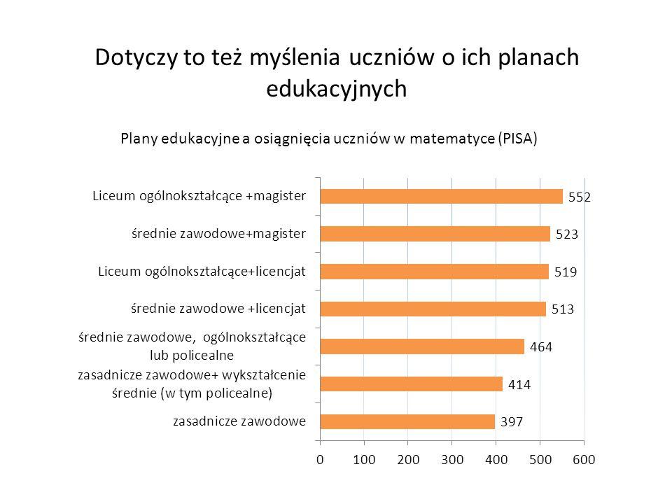 Dotyczy to też myślenia uczniów o ich planach edukacyjnych Plany edukacyjne a osiągnięcia uczniów w matematyce (PISA)