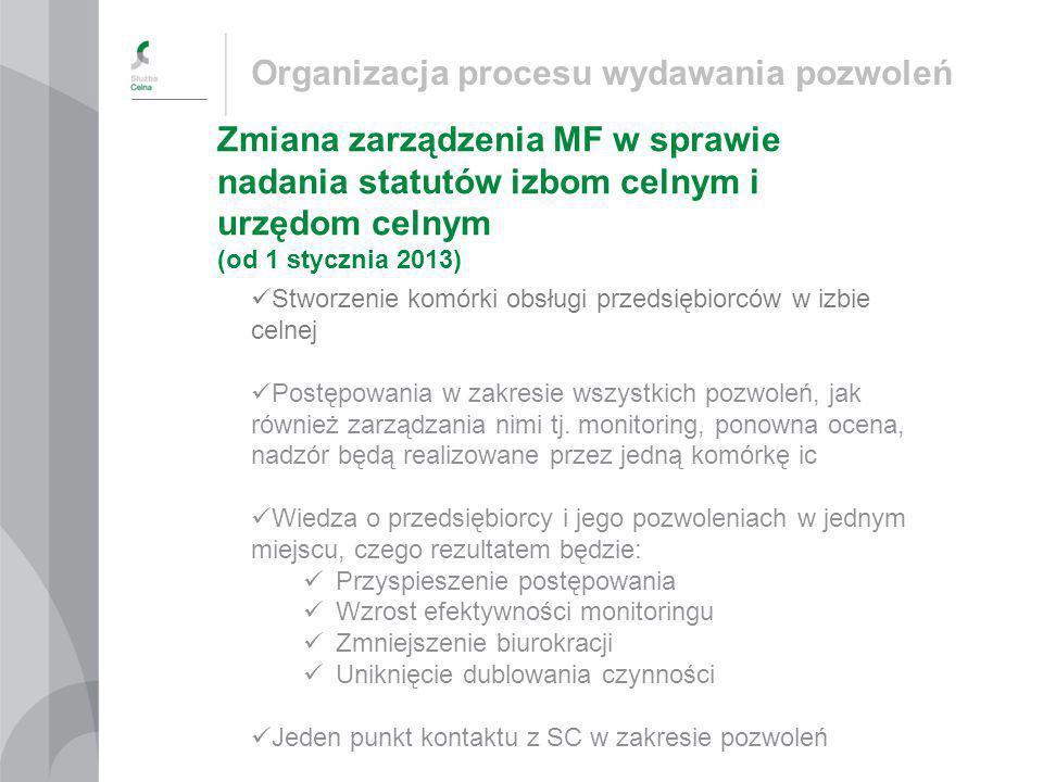Organizacja procesu wydawania pozwoleń Zmiana zarządzenia MF w sprawie nadania statutów izbom celnym i urzędom celnym (od 1 stycznia 2013) Stworzenie