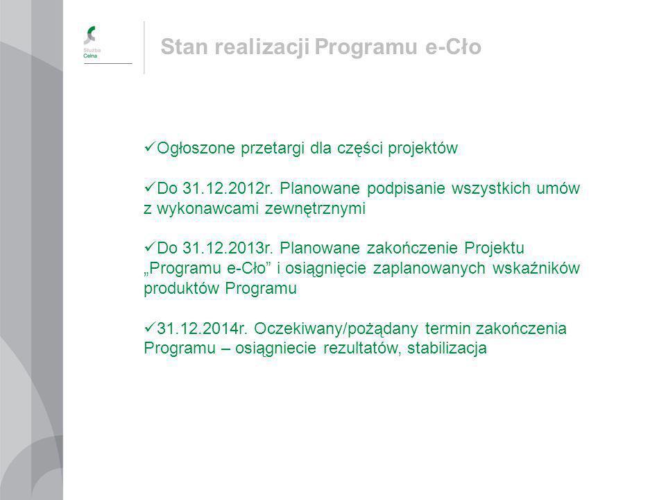 Stan realizacji Programu e-Cło Ogłoszone przetargi dla części projektów Do 31.12.2012r. Planowane podpisanie wszystkich umów z wykonawcami zewnętrznym