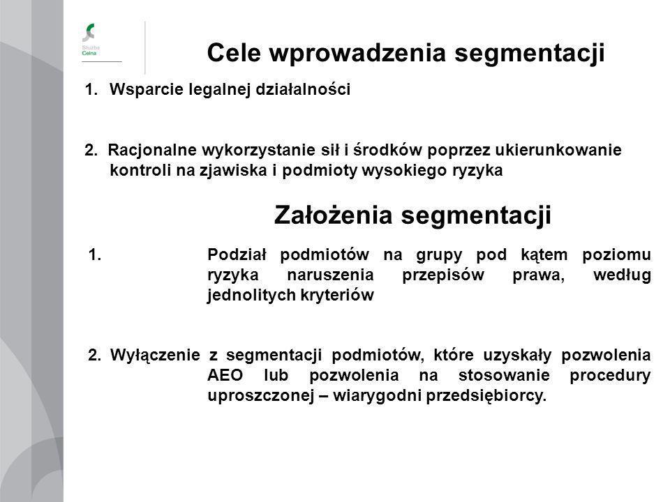 Cele wprowadzenia segmentacji 1.Wsparcie legalnej działalności 2. Racjonalne wykorzystanie sił i środków poprzez ukierunkowanie kontroli na zjawiska i