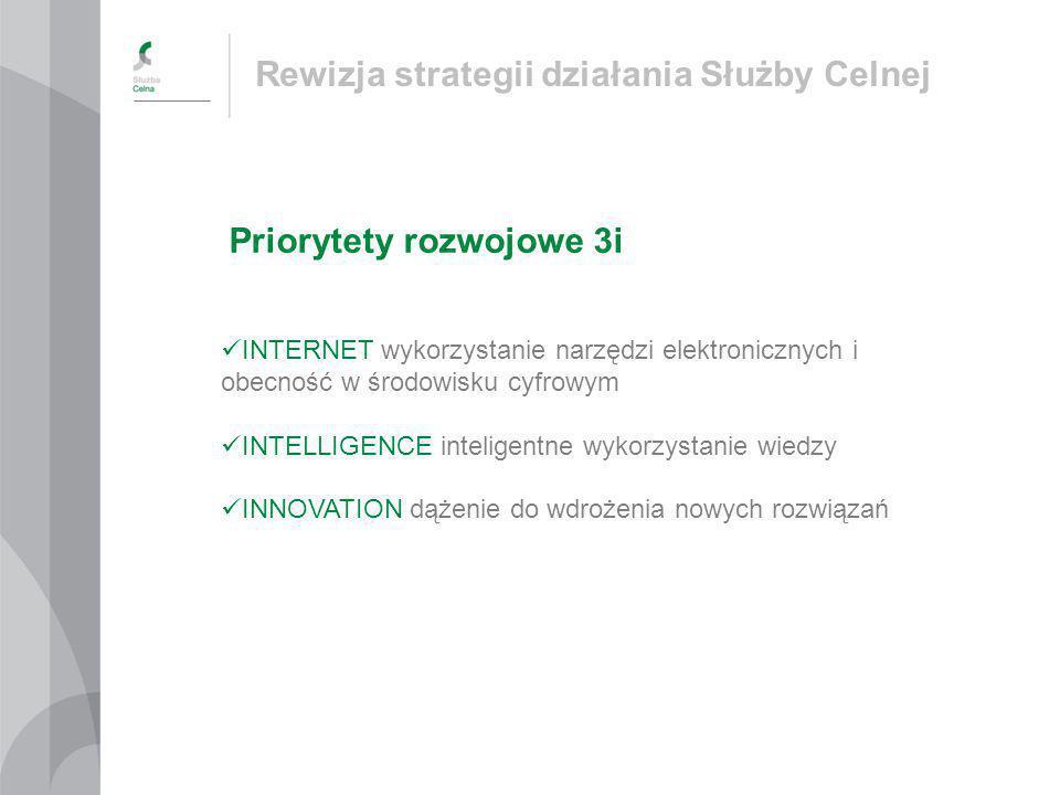 Rewizja strategii działania Służby Celnej Priorytety rozwojowe 3i INTERNET wykorzystanie narzędzi elektronicznych i obecność w środowisku cyfrowym INT