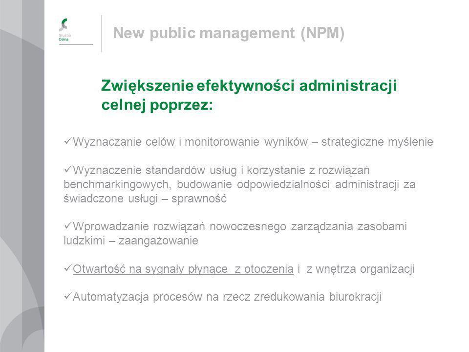New public management (NPM) Zwiększenie efektywności administracji celnej poprzez: Wyznaczanie celów i monitorowanie wyników – strategiczne myślenie W