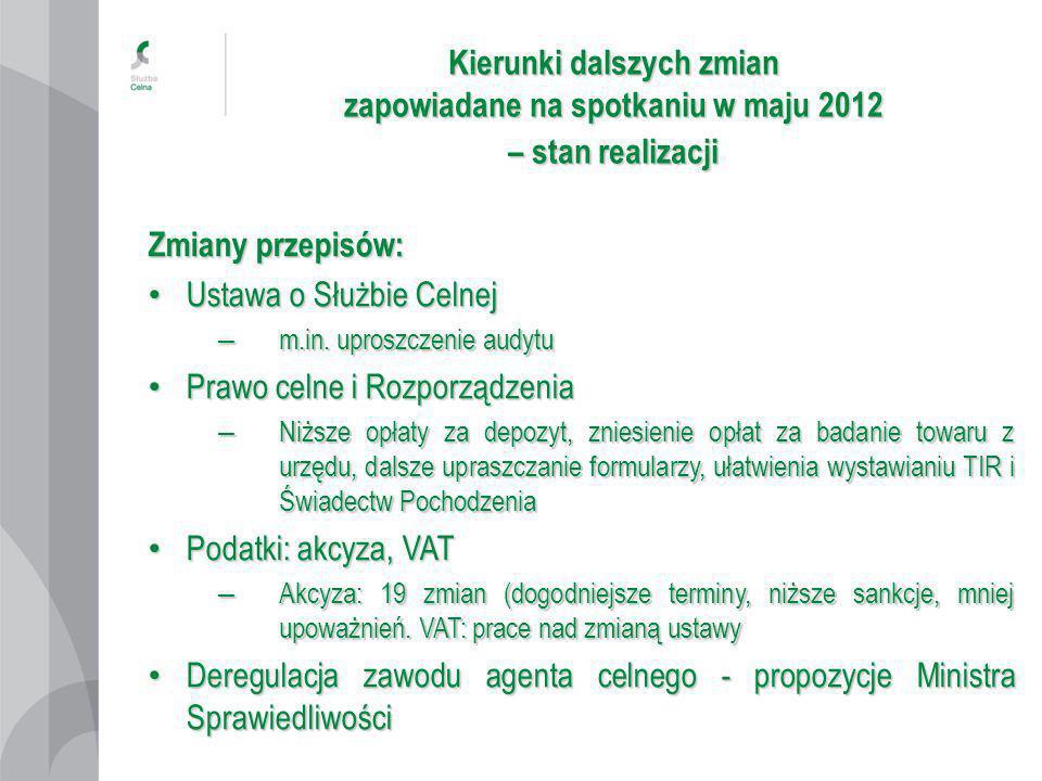 Kierunki dalszych zmian zapowiadane na spotkaniu w maju 2012 – stan realizacji Zmiany przepisów: Ustawa o Służbie Celnej Ustawa o Służbie Celnej – m.i
