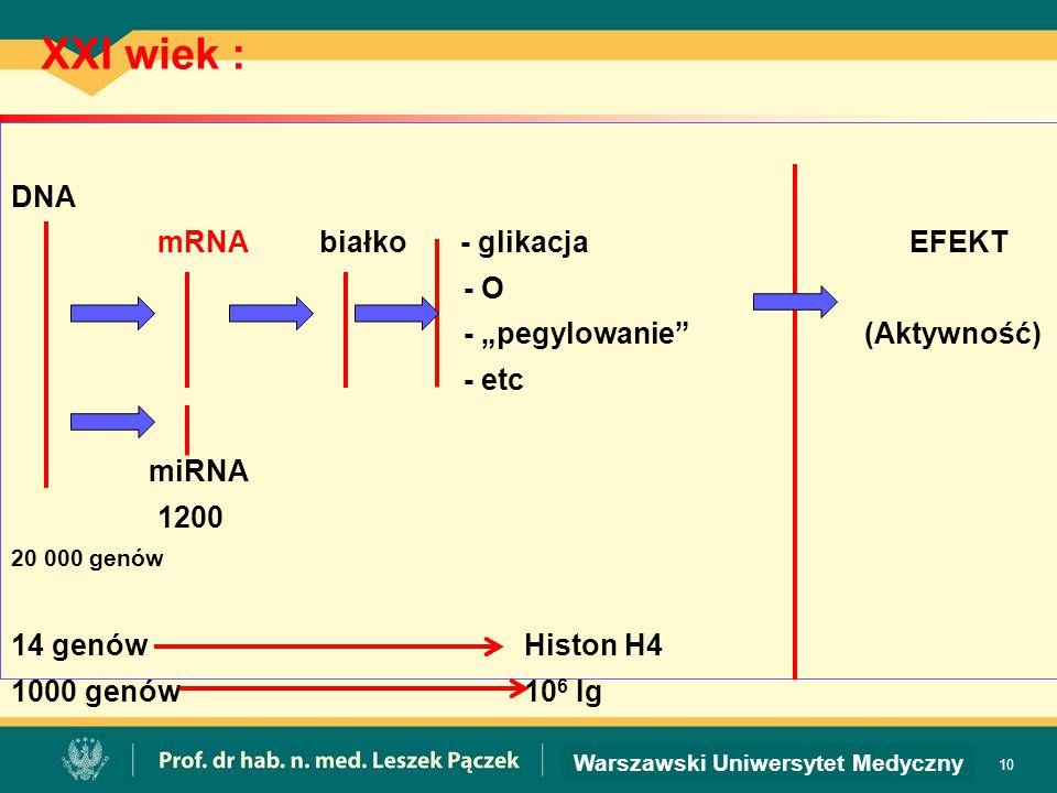 """Warszawski Uniwersytet Medyczny XXI wiek : DNA mRNA białko - glikacja EFEKT - O - """"pegylowanie"""" (Aktywność) - etc miRNA 1200 20 000 genów 14 genów His"""