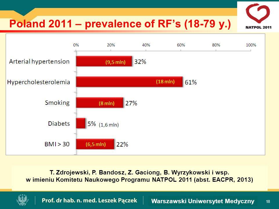 Poland 2011 – prevalence of RF's (18-79 y.) T. Zdrojewski, P. Bandosz, Z. Gaciong, B. Wyrzykowski i wsp. w imieniu Komitetu Naukowego Programu NATPOL