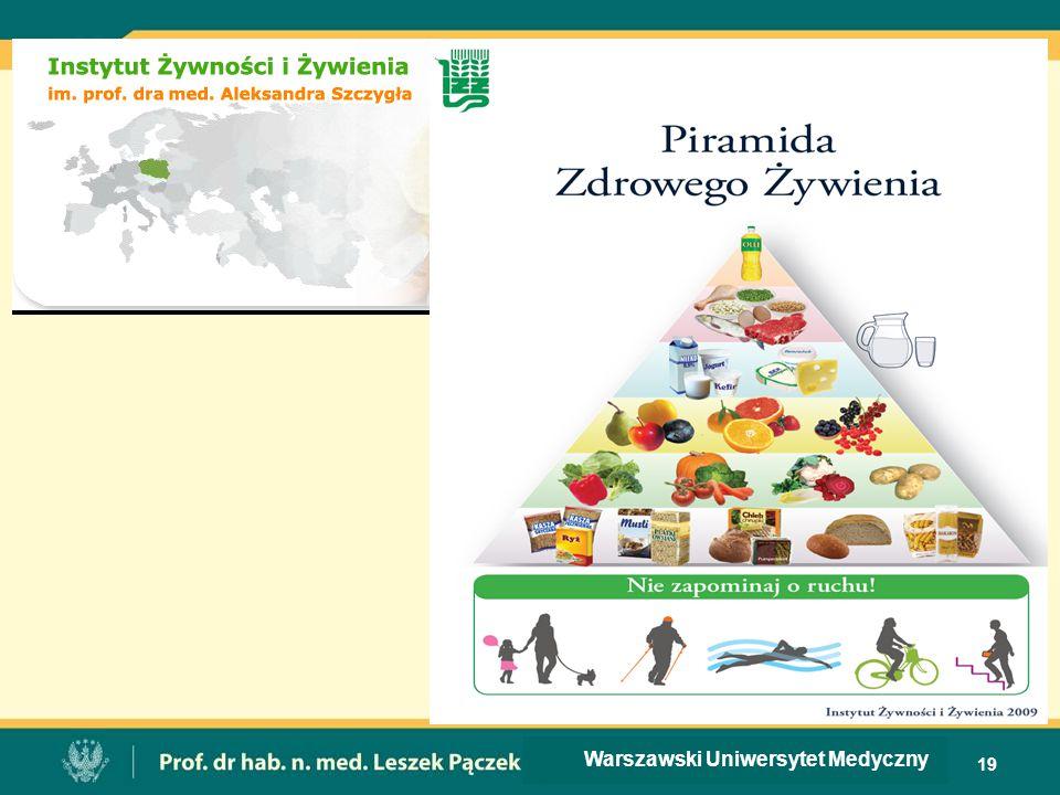 19 Warszawski Uniwersytet Medyczny