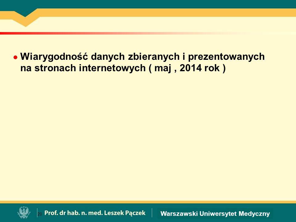 Wiarygodność danych zbieranych i prezentowanych na stronach internetowych ( maj, 2014 rok ) 20