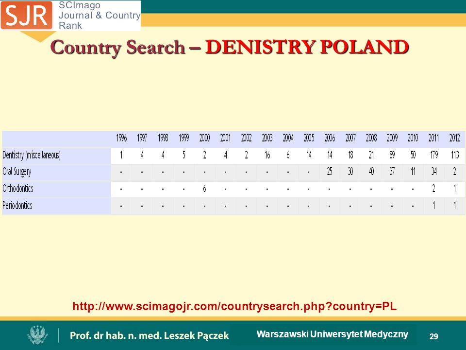 Country Search – DENISTRY POLAND 29 Warszawski Uniwersytet Medyczny http://www.scimagojr.com/countrysearch.php?country=PL