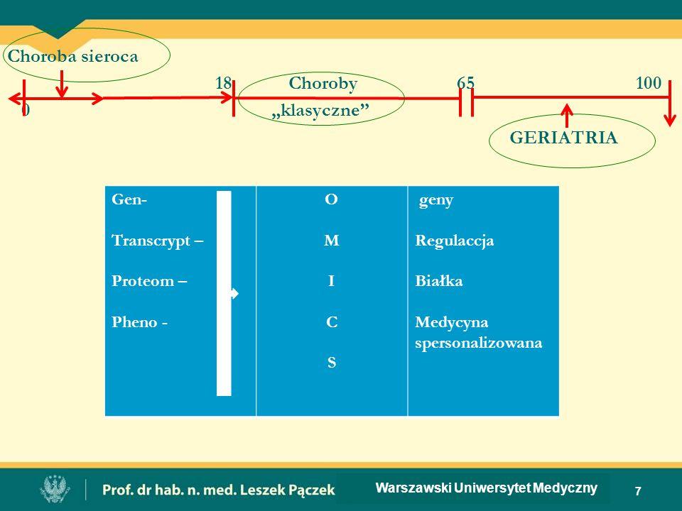 """Choroba sieroca 18 Choroby 65 100 0 """"klasyczne"""" GERIATRIA 7 Gen- Transcrypt – Proteom – Pheno - OMICSOMICS geny Regulaccja Białka Medycyna spersonaliz"""