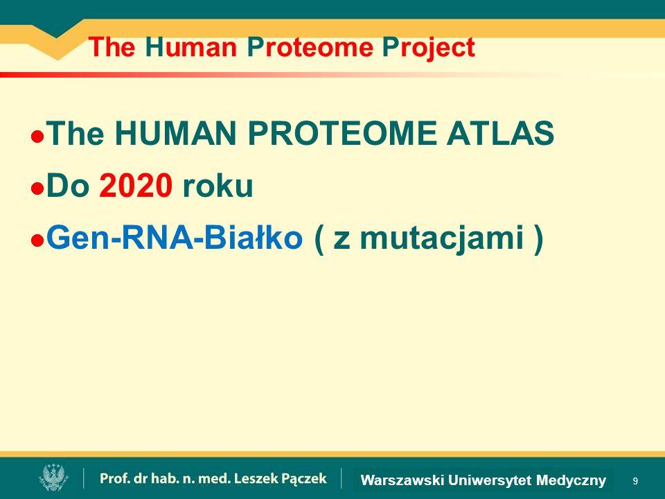 Warszawski Uniwersytet Medyczny The Human Proteome Project The HUMAN PROTEOME ATLAS Do 2020 roku Gen-RNA-Białko ( z mutacjami ) 9