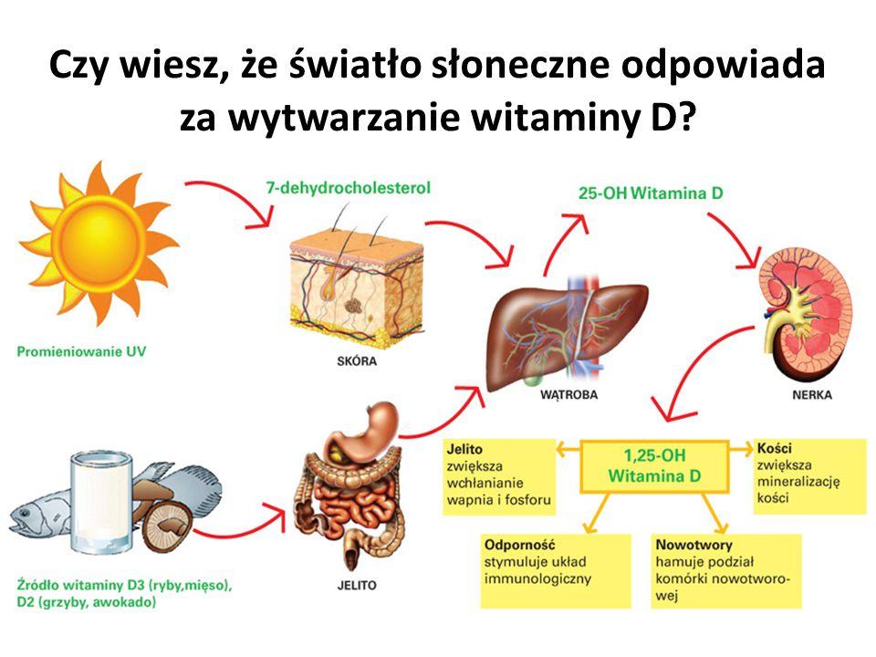 Czy wiesz, że światło słoneczne odpowiada za wytwarzanie witaminy D?