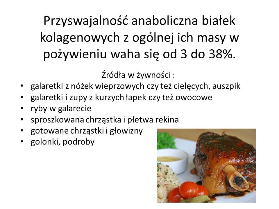 Przyswajalność anaboliczna białek kolagenowych z ogólnej ich masy w pożywieniu waha się od 3 do 38%. Źródła w żywności : galaretki z nóżek wieprzowych