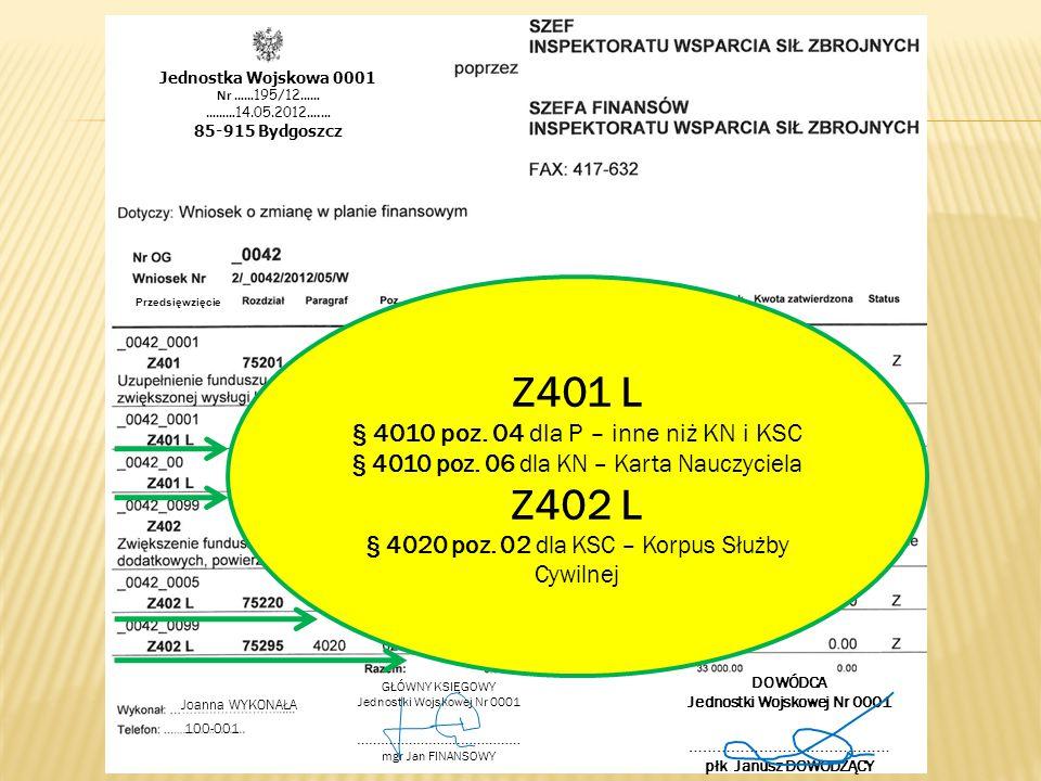 GŁÓWNY KSIĘGOWY Jednostki Wojskowej Nr 0001 ……………………..…………… mgr Jan FINANSOWY DOWÓDCA Jednostki Wojskowej Nr 0001 …………………….……………… płk Janusz DOWODZĄCY Joanna WYKONAŁA 100-001 Jednostka Wojskowa 0001 Nr …… 195/12 …… ……… 14.05.2012 ….… 85-915 Bydgoszcz Z401 L § 4010 poz.