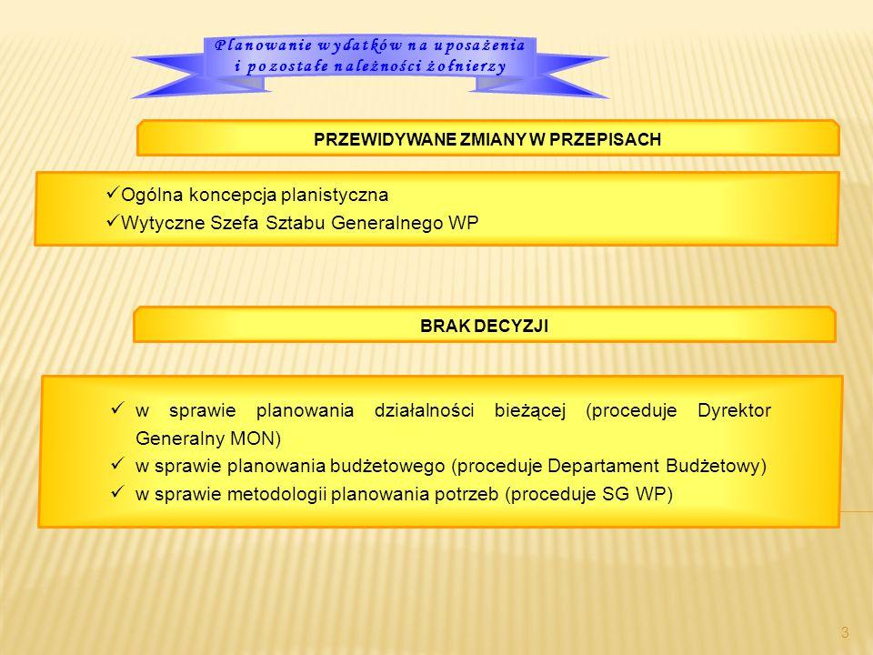 3 Planowanie wydatków na uposażenia i pozostałe należności żołnierzy PRZEWIDYWANE ZMIANY W PRZEPISACH Ogólna koncepcja planistyczna Wytyczne Szefa Sztabu Generalnego WP BRAK DECYZJI w sprawie planowania działalności bieżącej (proceduje Dyrektor Generalny MON) w sprawie planowania budżetowego (proceduje Departament Budżetowy) w sprawie metodologii planowania potrzeb (proceduje SG WP)